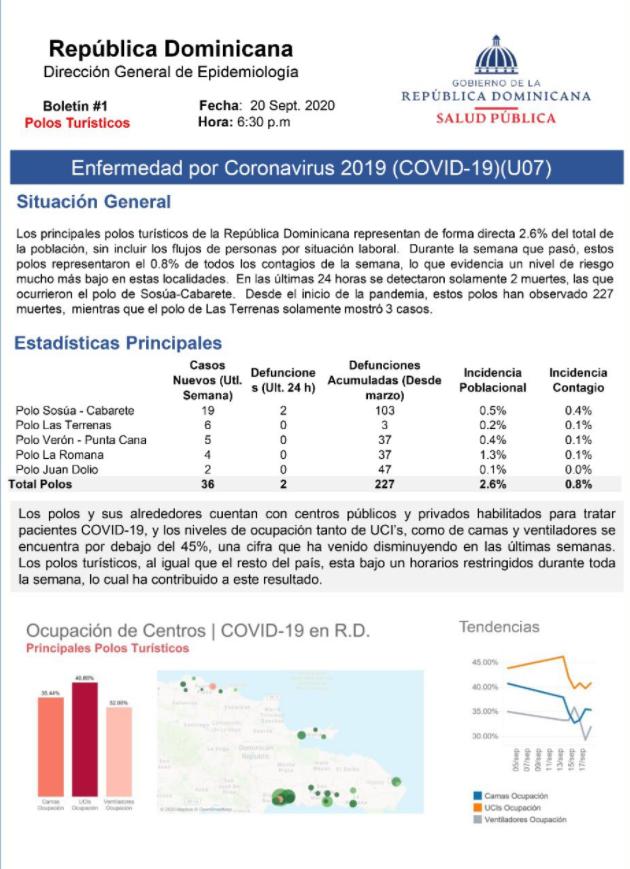 Boletin-del-COVID-19-en-zonas-turisticas
